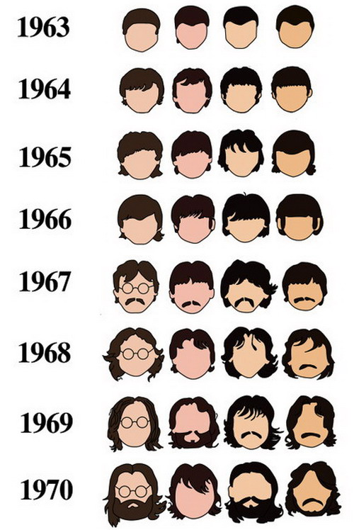 A History of The Beatles – in Hair Styles