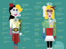 INFOGRAPHIC: Madonna vs Lady Gaga, Who is Crazier?